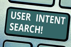 Text sign showing User Intent Search. Conceptual photo what demonstrating looking for when conducting searching query. Keyboard key Intention to create computer stock photo