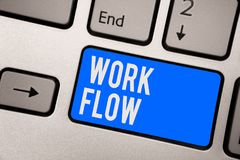 Text sign showing Work Flow. Conceptual photo Continuity of a certain task to and from an office or employer Keyboard blue key Int. Ention create computer stock photos