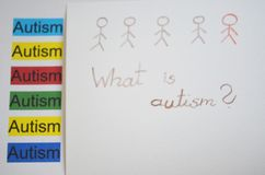 Text WHAT IS AUTISM?. Colorful word AUTISM Stock Photo