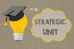 Texte d'écriture écrivant l'unité stratégique Le centre de profits de signification de concept s'est concentré sur l'offre et le  photos libres de droits