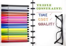 Texte de contrainte de triple de gestion des projets sur le carnet à dessins blanc avec des verres de stylo et d'oeil de couleur, Photographie stock libre de droits