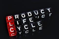 Texte de cycle de vie des produits de PLC sur le noir Image stock