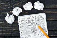 Texte de plan d'action sur le bloc-notes photos libres de droits