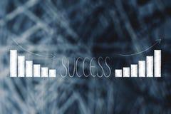 Texte de succès avec des graphiques de négatif au résultat de croissance positive Image libre de droits