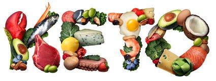 Texte Ketogenic de nourriture de cétonique illustration stock