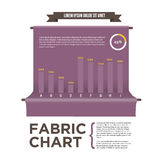 Textile background with infographic chart. fabric on heddle mach Royalty Free Stock Photography