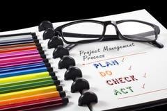 Texto de proceso de la gestión del proyecto en el sketchbook blanco con los vidrios de la pluma y del ojo del color imagen de archivo libre de regalías