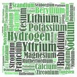 Texto del elemento químico Info Fotos de archivo libres de regalías