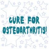 Texttecken som visar bot för Osteoarthritis Begreppsmässig fotobehandling för smärtar, och styvhet av skarvar skisserar av vektor illustrationer