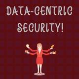 Texttecken som visar data central säkerhet Begreppsmässigt foto att identifiera och skydda data, varhelst det bor affärskvinna vektor illustrationer