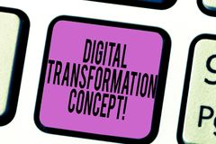 Texttecken som visar Digital omformningsbegrepp Gående paperless bruk för begreppsmässigt foto av tangentbordtangenten för digita fotografering för bildbyråer