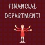Texttecken som visar finansiell avdelning Begreppsmässig fotodel av en organisation som analysisages dess pengar royaltyfri illustrationer