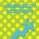 Texttecken som visar sårbarhetbedömning Begreppsmässigt foto som definierar att identifiera prioritera färgrika sårbarheter stock illustrationer