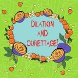 Texttecken som visar utvidgning och kyrettage Begreppsmässigt fototillvägagångssätt som från inre tar bort silkespappret din blom stock illustrationer