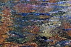 Textura de la superficie del agua Imagen de archivo