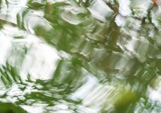 Texture of reflection of light and trees on water surface. Reflection of sunlight and trees on the moving water surface royalty free stock image