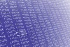 Textuur met aantallen Stock Foto's