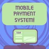 Textzeichen, das bewegliches Zahlungs-System zeigt Die Begriffsfoto Zahlungsdienstleistung, die über tragbare Geräte erbracht wur stock abbildung