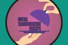 Textzeichen, das Digital-Umwandlungs-Konzept zeigt Begriffsfoto gehender Gebrauch ohne Papier von Digitaltechnik HU-Analyse stock abbildung
