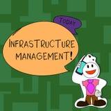 Textzeichen, das Infrastruktur Analysisagement zeigt Körperliche des Begriffsfotos grundlegender und Organisationsstrukturen smil stock abbildung