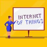 Textzeichen, das Internet von Sachen zeigt Begriffsfotoverbindung von Geräten zum Netz zu den Send-Receivedaten vektor abbildung
