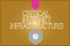 Textzeichen, das kritische Internet-Infrastruktur zeigt Wesentliche Komponenten des Begriffsfotos der Internet-Operation Kaffeeta stock abbildung