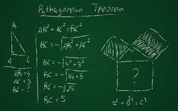 Théorème pythagorien tiré par la main Photos stock
