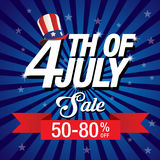 4th of july background. Uncle Sam Hat and text on blue background Royalty Free Stock Images