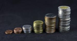 Thai investment stock image