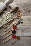 Thai Spices on wood spoons Royalty Free Stock Image
