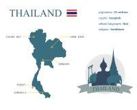 thailand Photo libre de droits