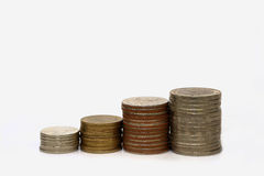 Thailand coins Royalty Free Stock Photography