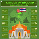 Thailand  infographics, statistical data, sights. Royalty Free Stock Photos