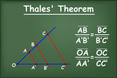 Thales theorem on green chalkboard.  Royalty Free Stock Image