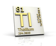 Thallium form Periodic Table of Elements Royalty Free Stock Photo