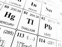 Thallium sur la table périodique des éléments photos stock