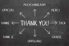 Thank You Diagram on Blackboard