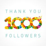 Thank you 1000 followers card. Thank you 1000 followers numbers. Congratulating multicolored thanks image for net friends or % percent off discount with colored Royalty Free Illustration