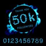 Thank you 50K followers.
