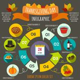 Thanksgiving Day infographic elements, flat style. Thanksgiving Day infographic elements in flat style for any design stock illustration