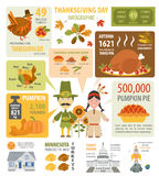 Thanksgiving day, interesting facts in infographic. Graphic temp Royalty Free Stock Images