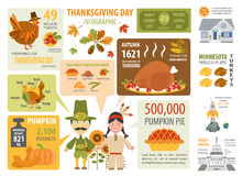 Thanksgiving day, interesting facts in infographic. Graphic temp Royalty Free Stock Image