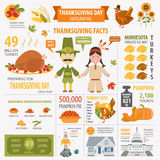 Thanksgiving day, interesting facts in infographic. Graphic temp Royalty Free Stock Photography
