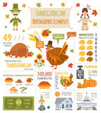Thanksgiving day, interesting facts in infographic. Graphic temp Stock Images