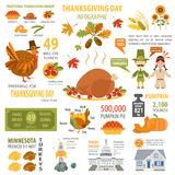Thanksgiving day, interesting facts in infographic. Graphic temp Stock Image