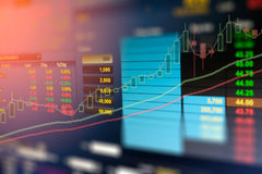 Free The Image Of Business Graph And Trade Monitor Of Investment In Gold Trading,Stock Market ,Futures Market,Oil Market Royalty Free Stock Image - 98130686