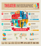 Theater Infographics Set Royalty Free Stock Photography