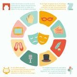 Theatre Infographics Set Royalty Free Stock Photo