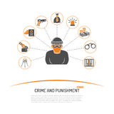 Theft Crime and Punishment Concept. With Flat Icons for Flyer, Poster, Web Site like Thief, Money, Gun, lock pick, bag of money, handcuffs, prison, prisoner Stock Images