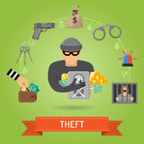 Theft Crime and Punishment Concept Royalty Free Stock Photos
